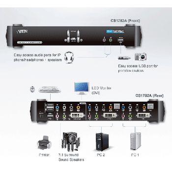 CS1782A-AT-G 2-poorts kvm switch zwart Product foto