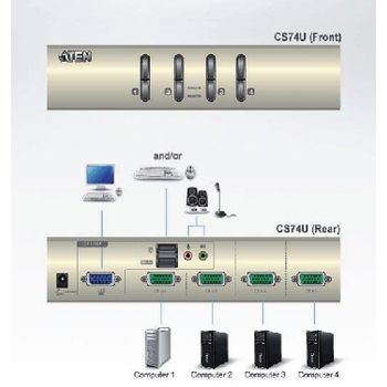 CS74U-AT 4-poorts kvm switch zilver Product foto
