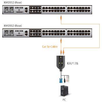 KA7178-AX Kvm-adapterkabel rj45 0.20 m In gebruik foto