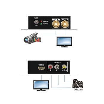 VC480-AT-G Hdmi-converter 1x sdi - hdmi-uitgang / 2x rca female / 1x coax audio / 1x sdi Product foto