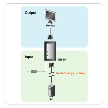 VE560-AT-G Dvi repeater 50 m Product foto