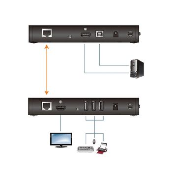 VE813-AT-G Hdmi hdbaset extender 100 m Product foto