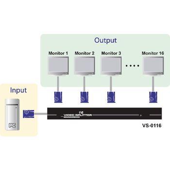 VS0116-AT-G 16-poorts met audio-ondersteuning vga-splitter zwart Product foto